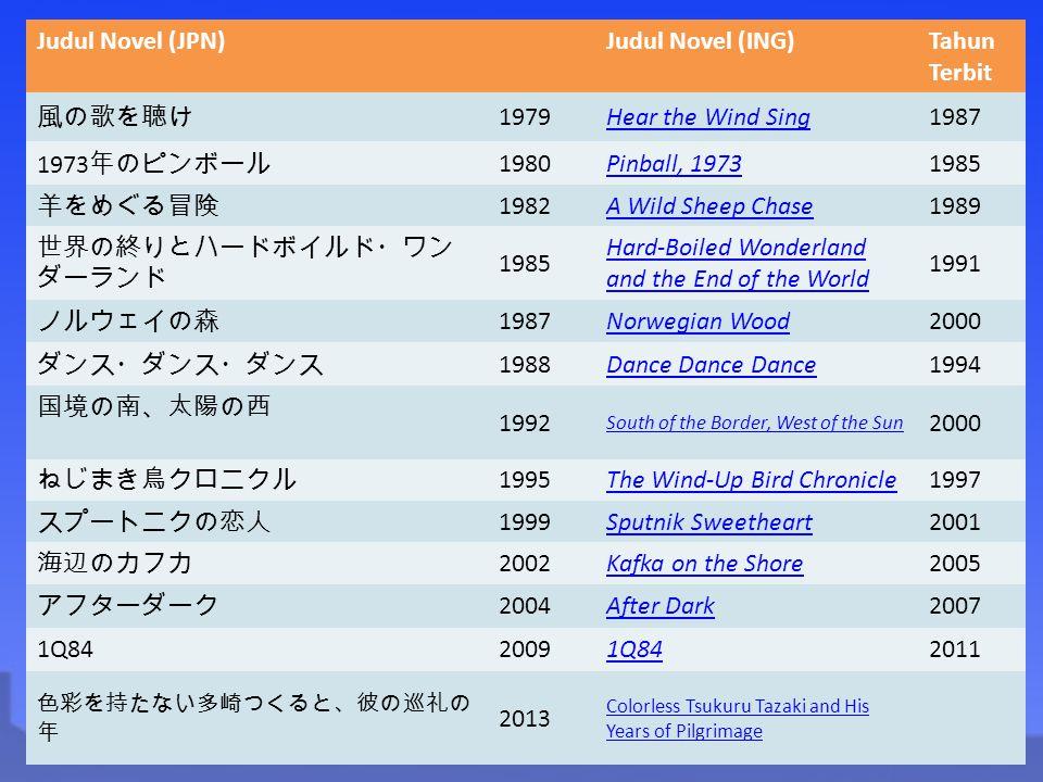 Daftar Novel Judul Novel (JPN) Judul Novel (ING) Tahun Terbit 風の歌を聴け