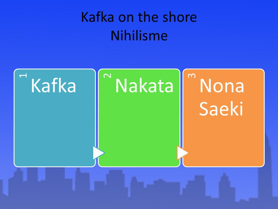 Kafka on the shore Nihilisme