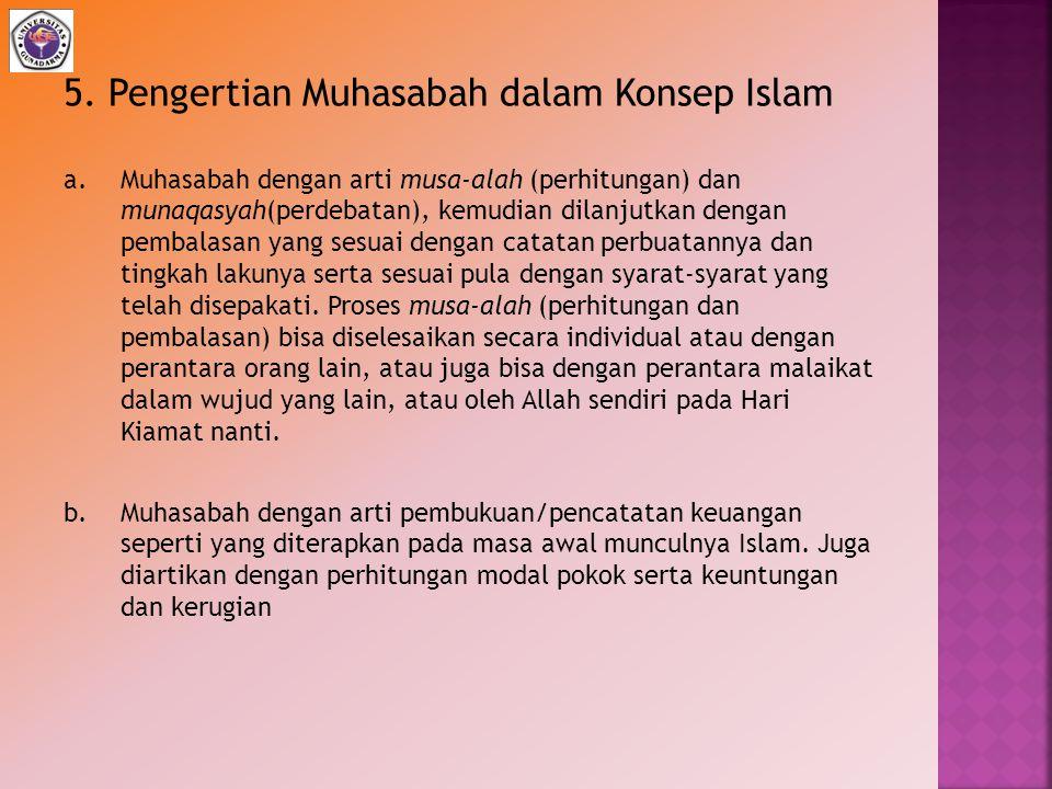5. Pengertian Muhasabah dalam Konsep Islam