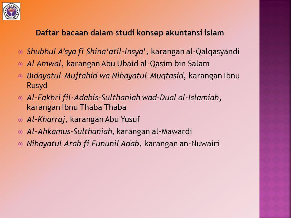 Daftar bacaan dalam studi konsep akuntansi islam