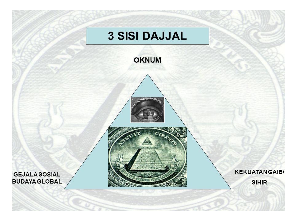 GEJALA SOSIAL BUDAYA GLOBAL
