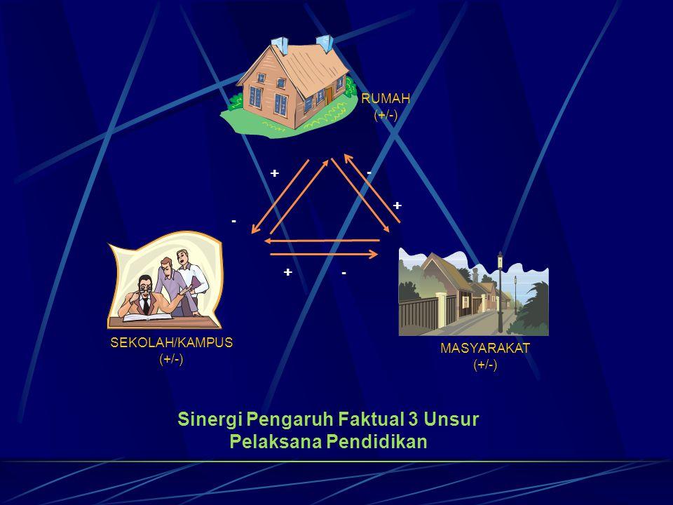Sinergi Pengaruh Faktual 3 Unsur Pelaksana Pendidikan