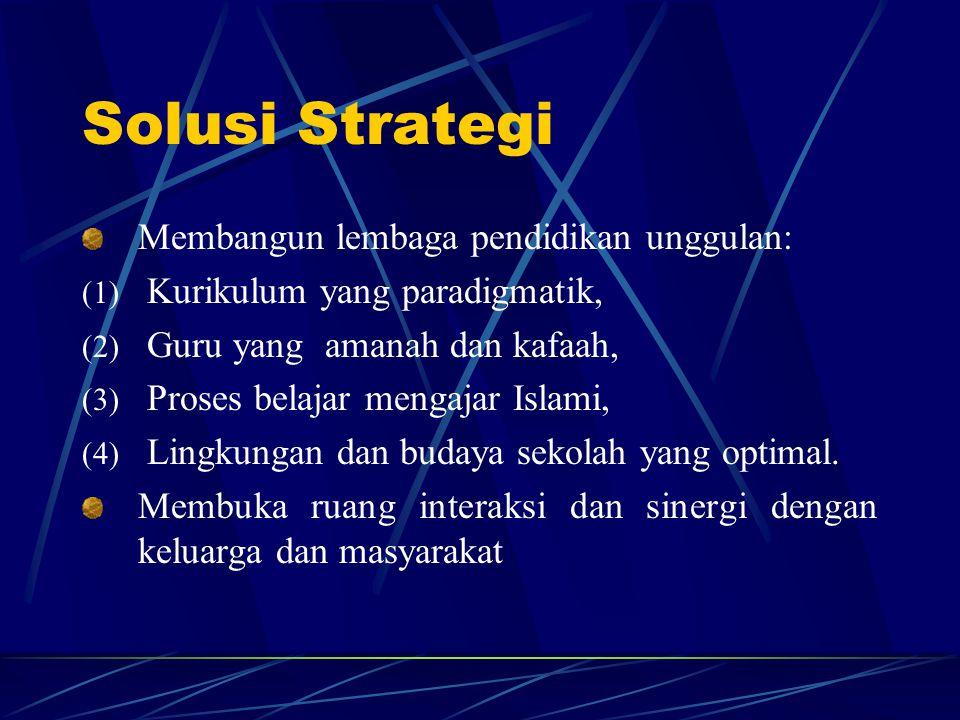 Solusi Strategi Membangun lembaga pendidikan unggulan: