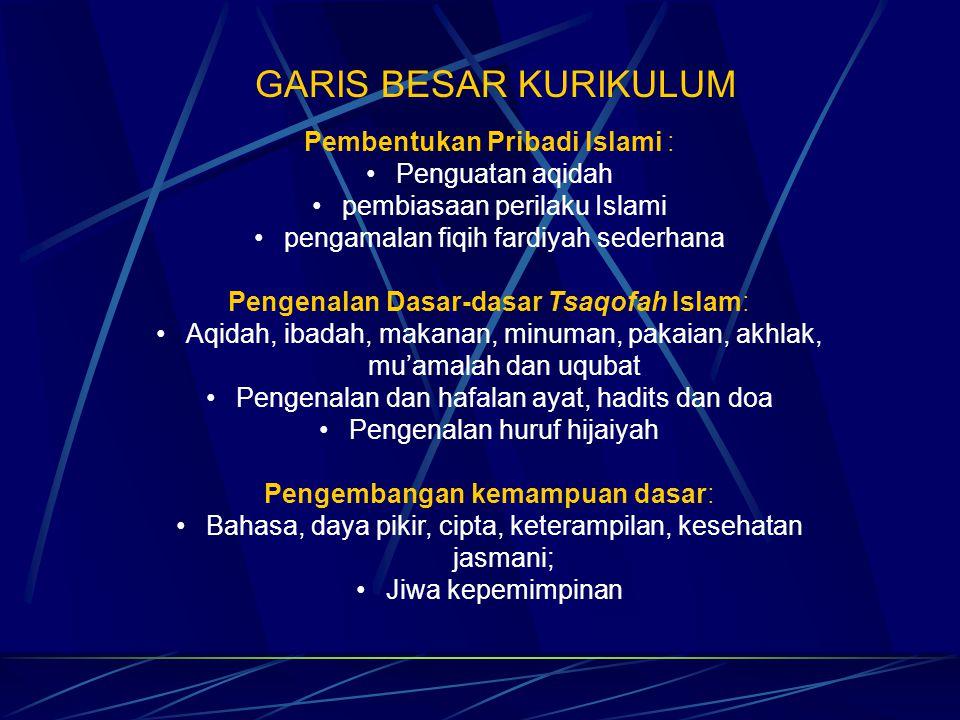 GARIS BESAR KURIKULUM Pembentukan Pribadi Islami : Penguatan aqidah
