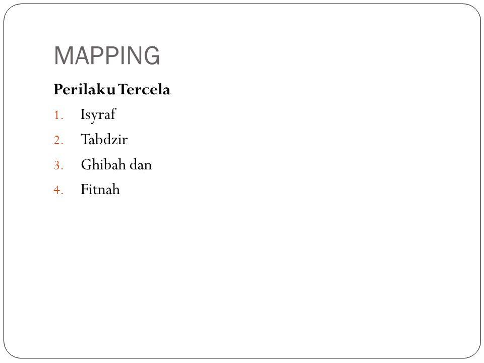 MAPPING Perilaku Tercela Isyraf Tabdzir Ghibah dan Fitnah