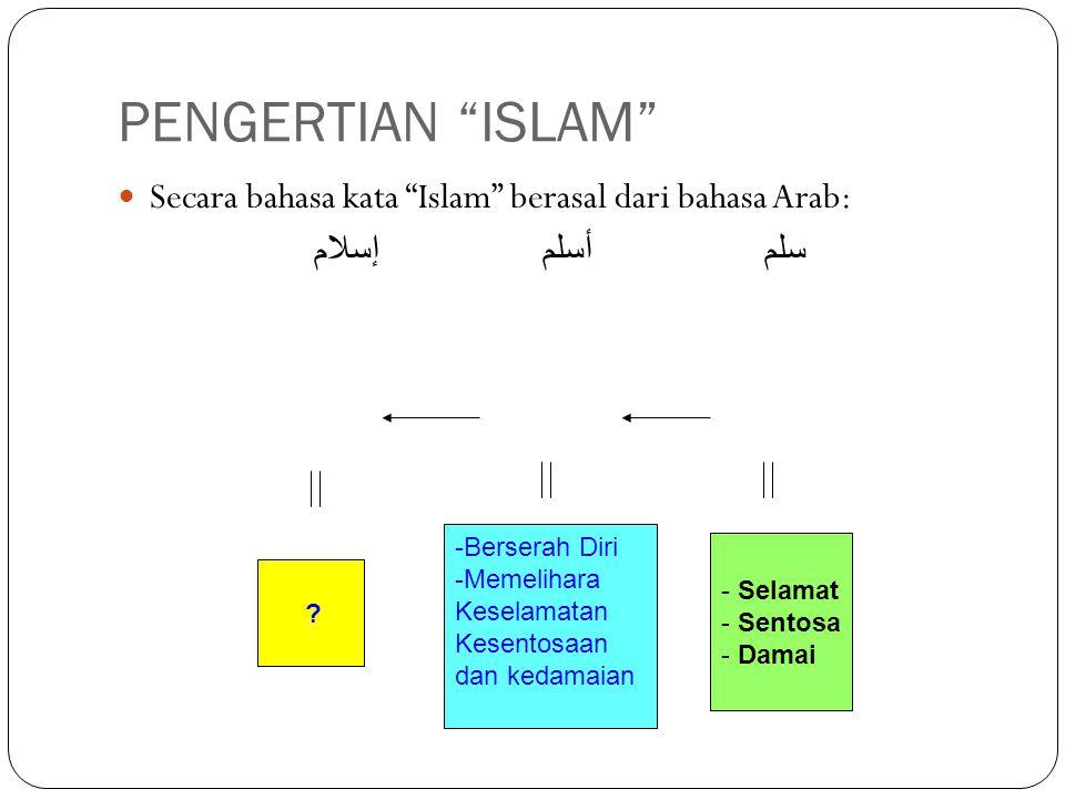 PENGERTIAN ISLAM Secara bahasa kata Islam berasal dari bahasa Arab: سلم أسلم إسلام.