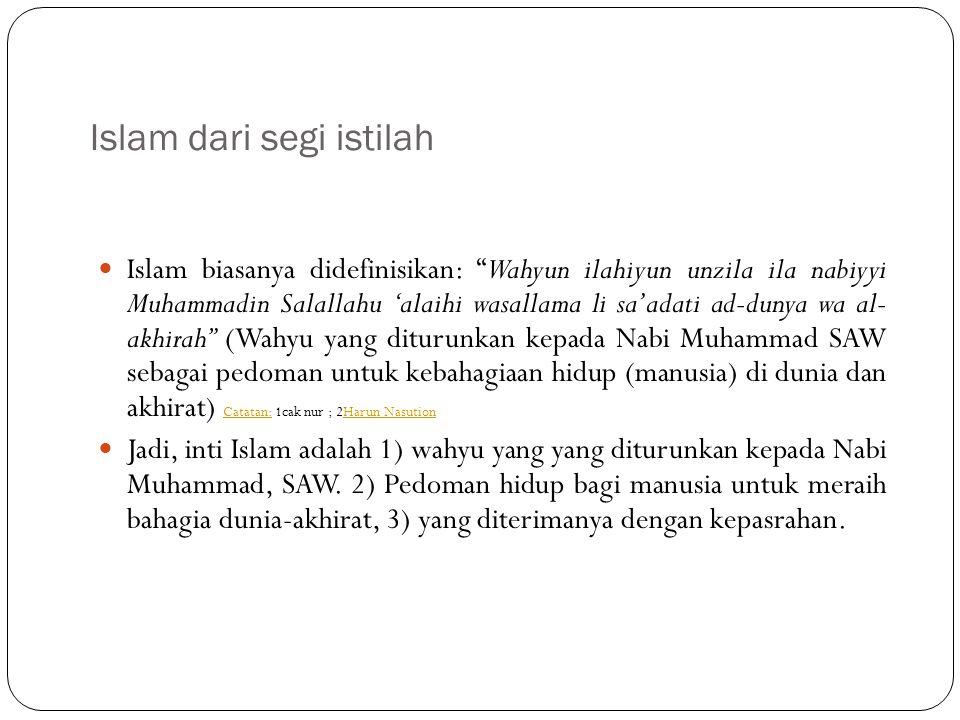Islam dari segi istilah