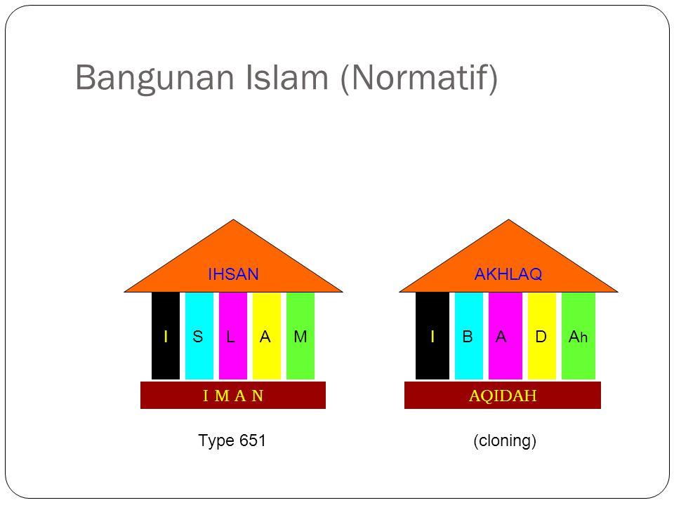 Bangunan Islam (Normatif)
