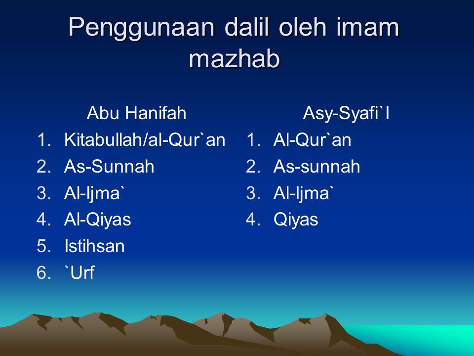 Penggunaan dalil oleh imam mazhab