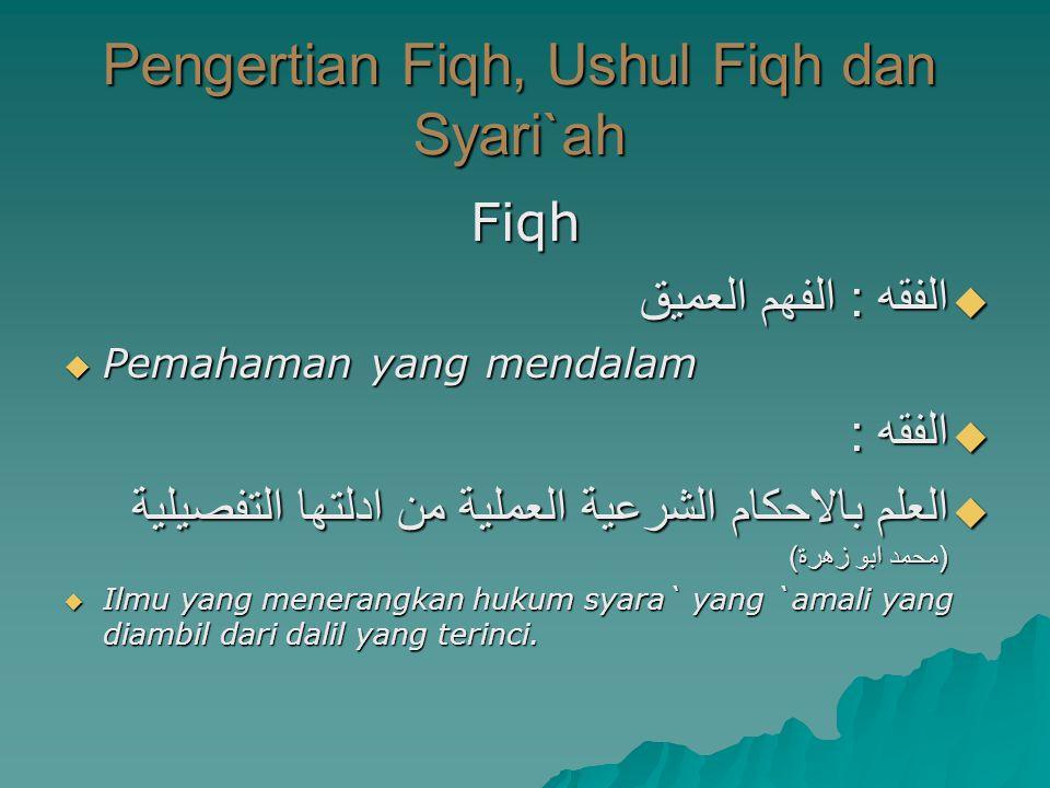 Pengertian Fiqh, Ushul Fiqh dan Syari`ah
