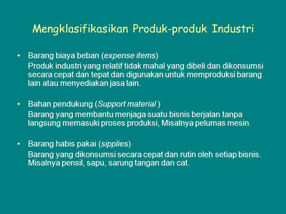 Mengklasifikasikan Produk-produk Industri