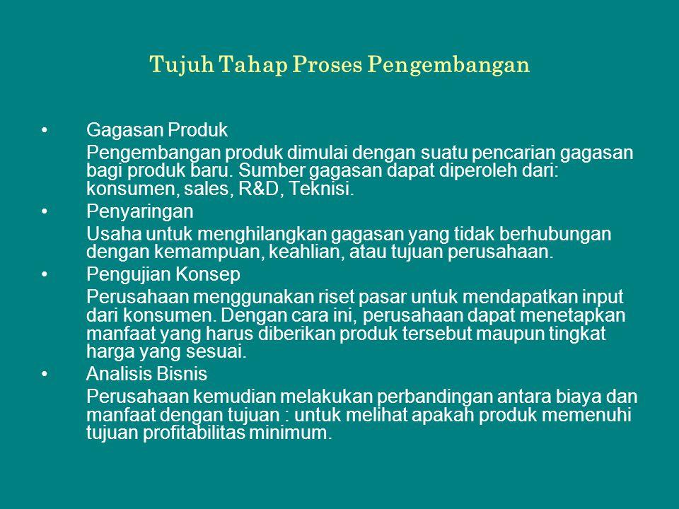 Tujuh Tahap Proses Pengembangan