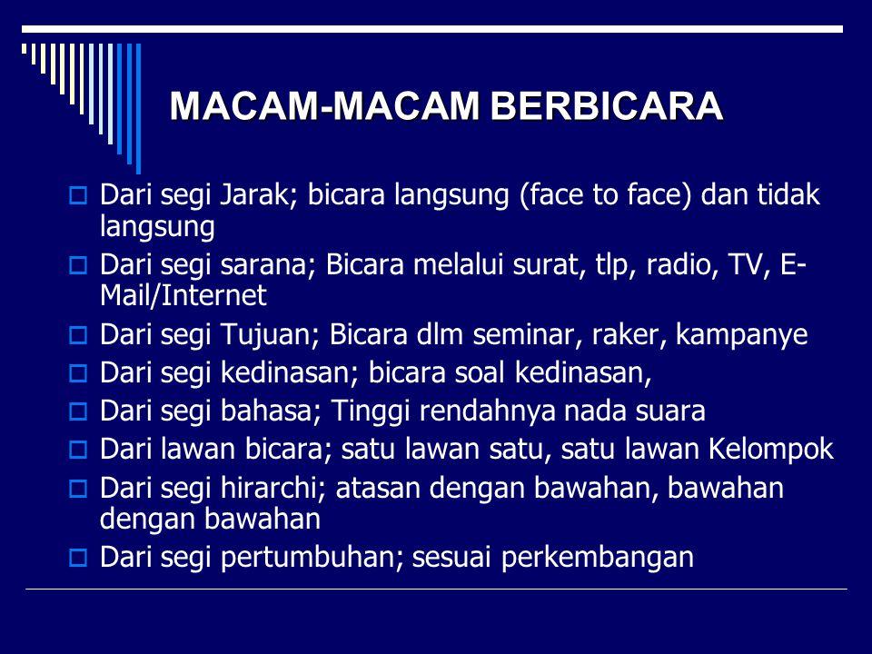 MACAM-MACAM BERBICARA