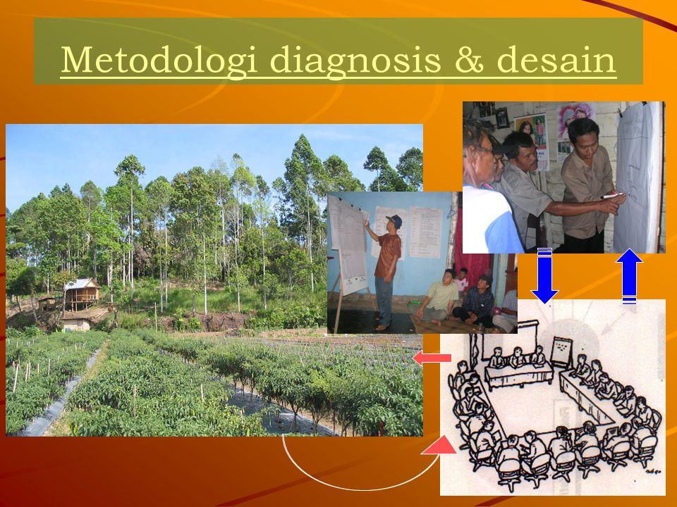 Metodologi diagnosis & desain
