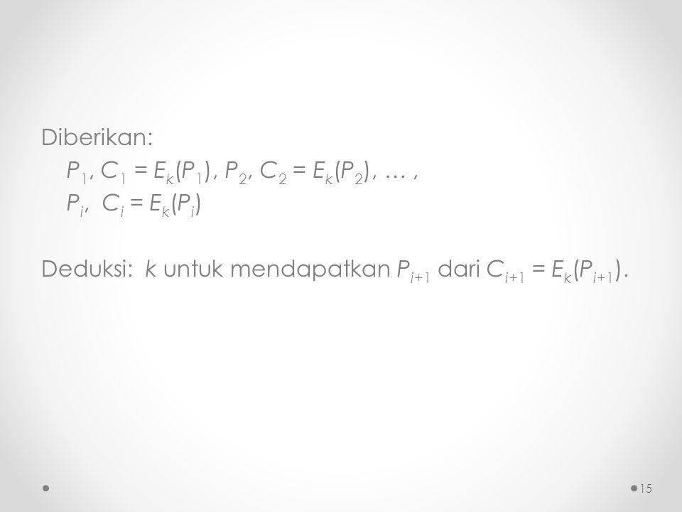 Diberikan: P1, C1 = Ek(P1), P2, C2 = Ek(P2), … , Pi, Ci = Ek(Pi) Deduksi: k untuk mendapatkan Pi+1 dari Ci+1 = Ek(Pi+1).