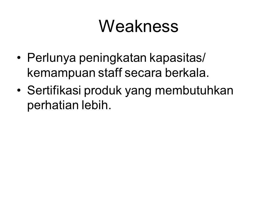 Weakness Perlunya peningkatan kapasitas/ kemampuan staff secara berkala.