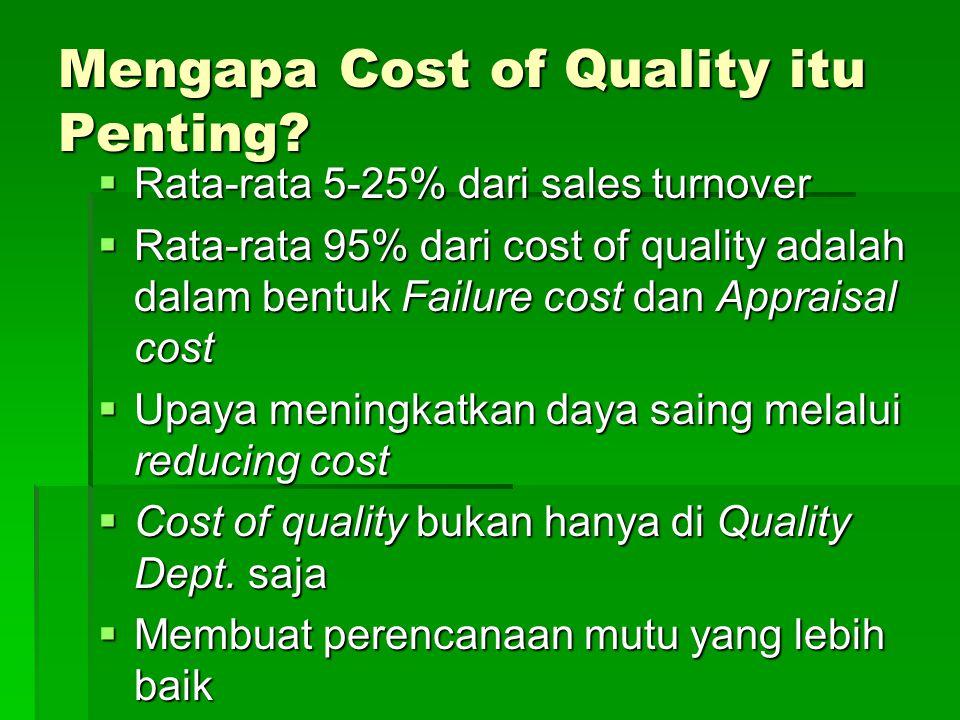 Mengapa Cost of Quality itu Penting
