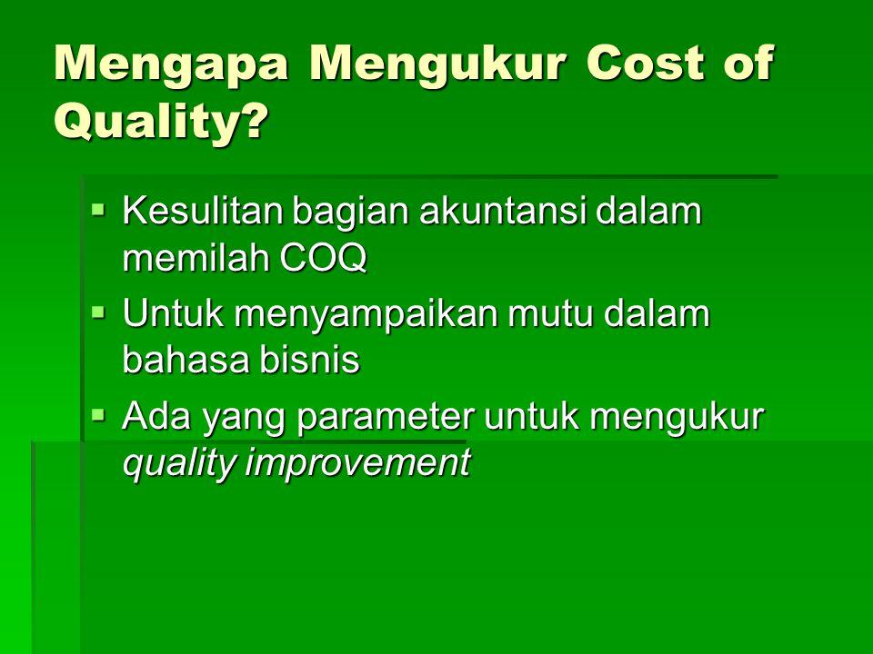 Mengapa Mengukur Cost of Quality