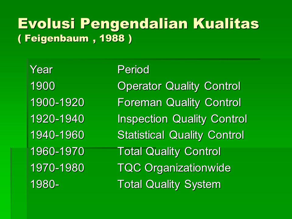 Evolusi Pengendalian Kualitas ( Feigenbaum , 1988 )