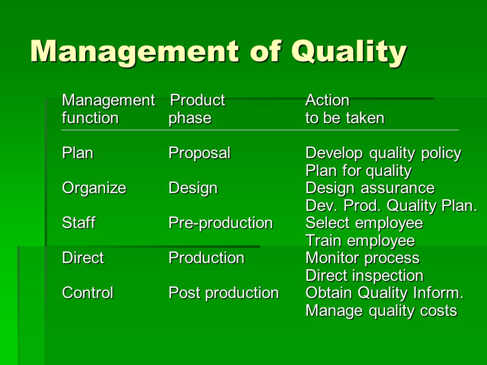 Management of Quality Management Product Action