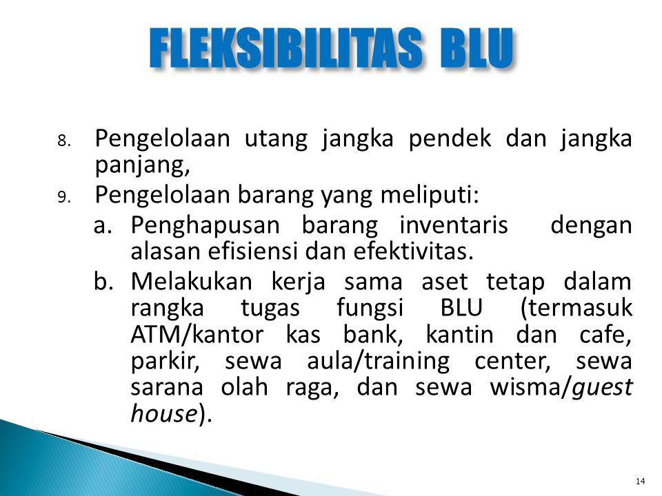 FLEKSIBILITAS BLU Pengelolaan utang jangka pendek dan jangka panjang,