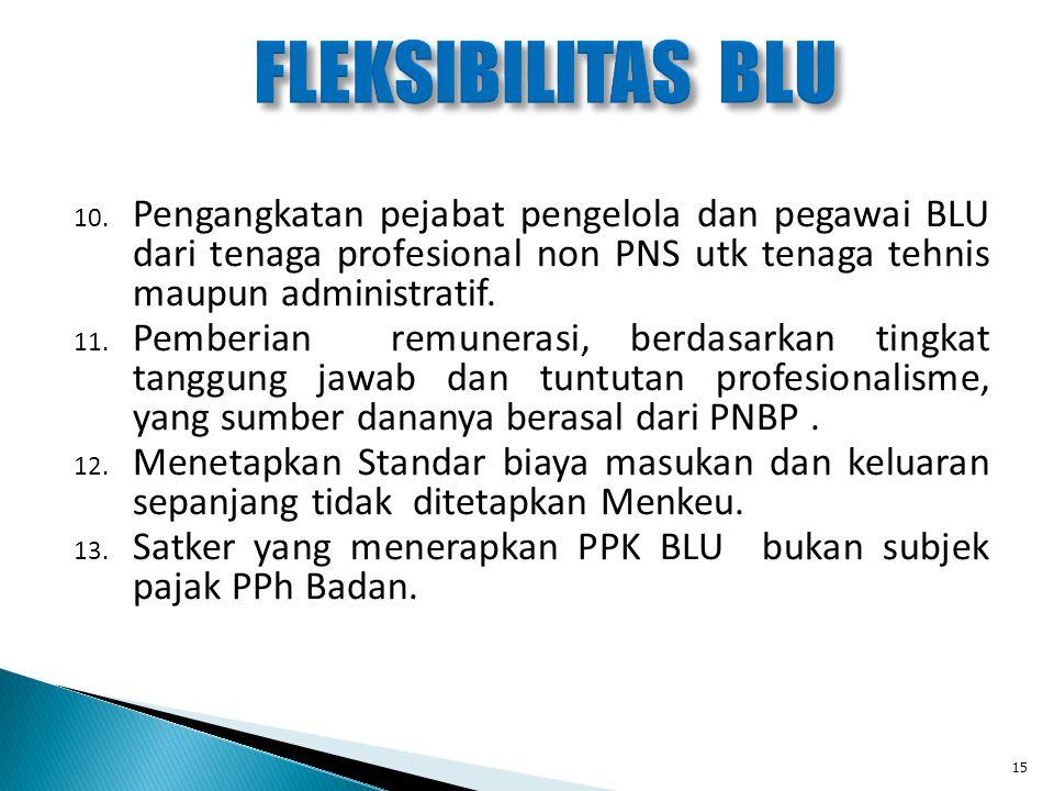FLEKSIBILITAS BLU Pengangkatan pejabat pengelola dan pegawai BLU dari tenaga profesional non PNS utk tenaga tehnis maupun administratif.