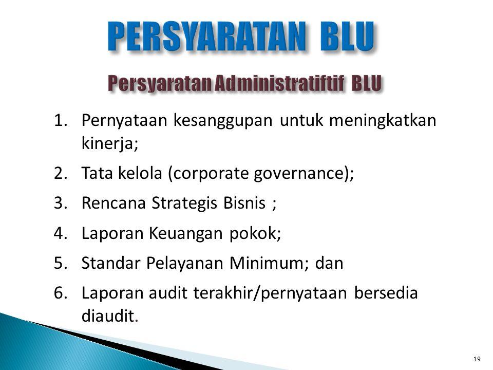 Persyaratan Administratiftif BLU