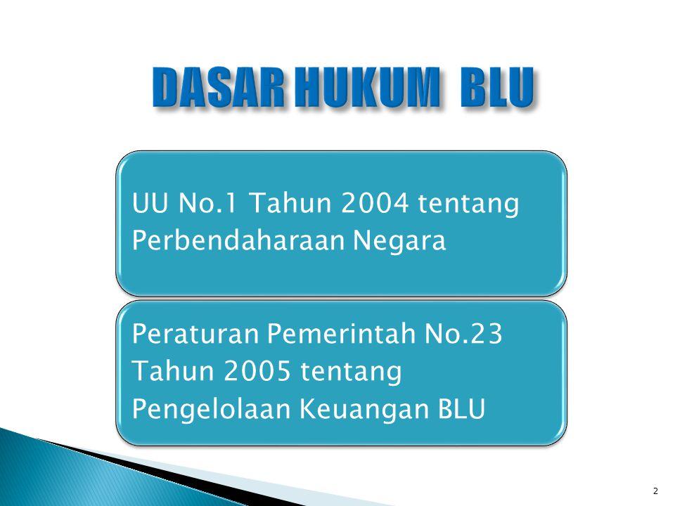 DASAR HUKUM BLU UU No.1 Tahun 2004 tentang Perbendaharaan Negara