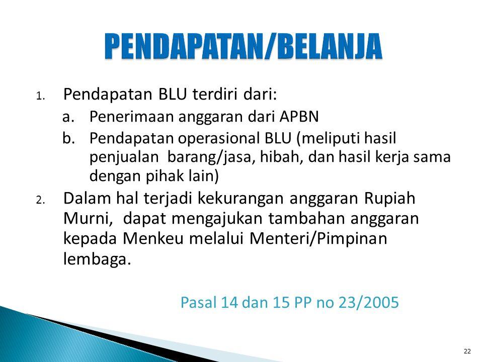 PENDAPATAN/BELANJA Pendapatan BLU terdiri dari: