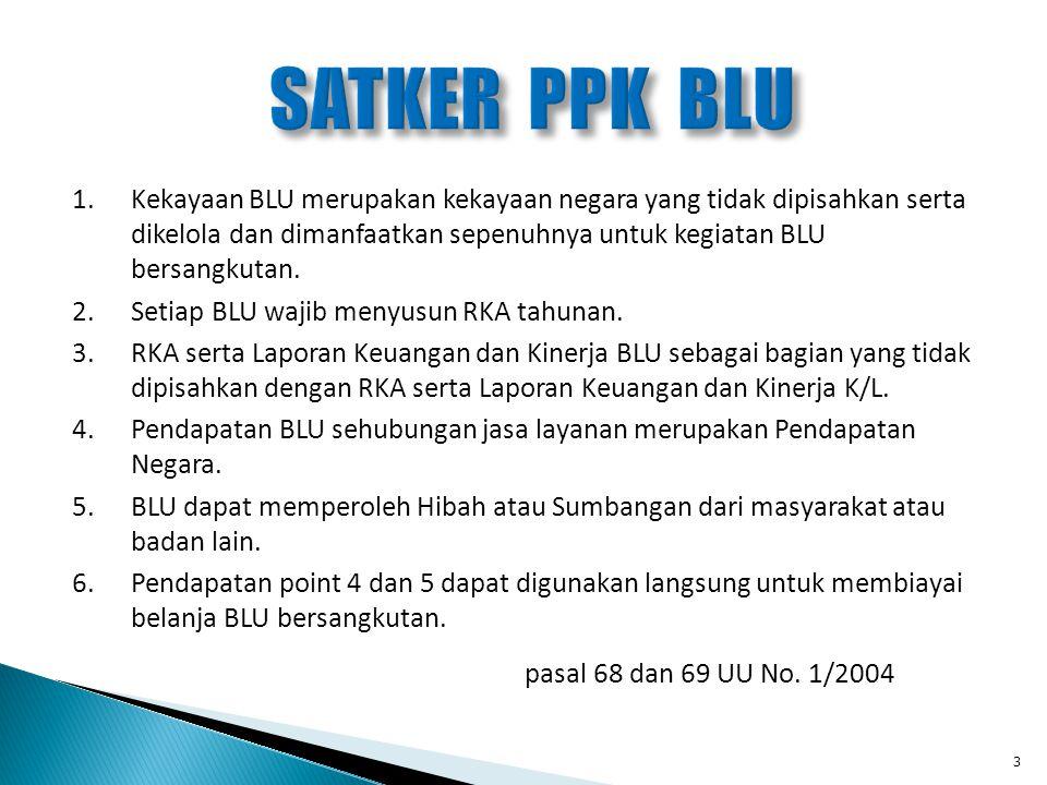 SATKER PPK BLU pasal 68 dan 69 UU No. 1/2004
