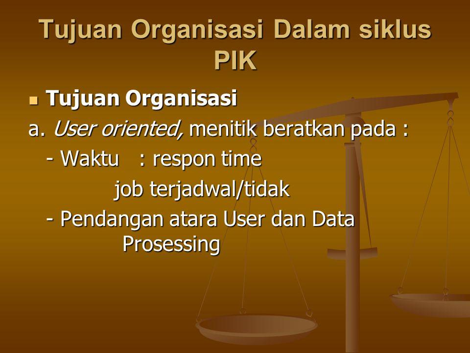 Tujuan Organisasi Dalam siklus PIK