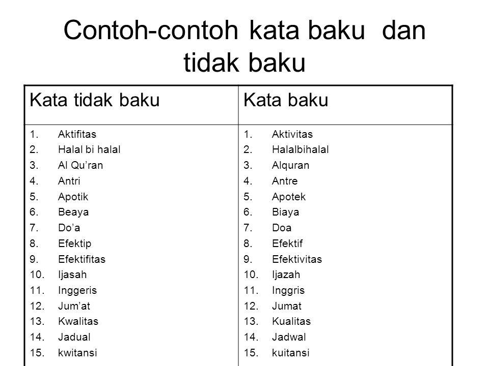 Contoh-contoh kata baku dan tidak baku