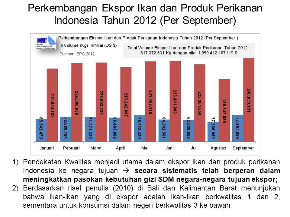 Perkembangan Ekspor Ikan dan Produk Perikanan Indonesia Tahun 2012 (Per September)