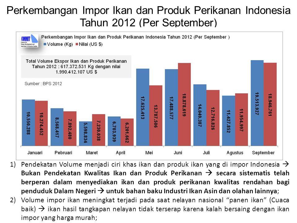 Perkembangan Impor Ikan dan Produk Perikanan Indonesia Tahun 2012 (Per September)