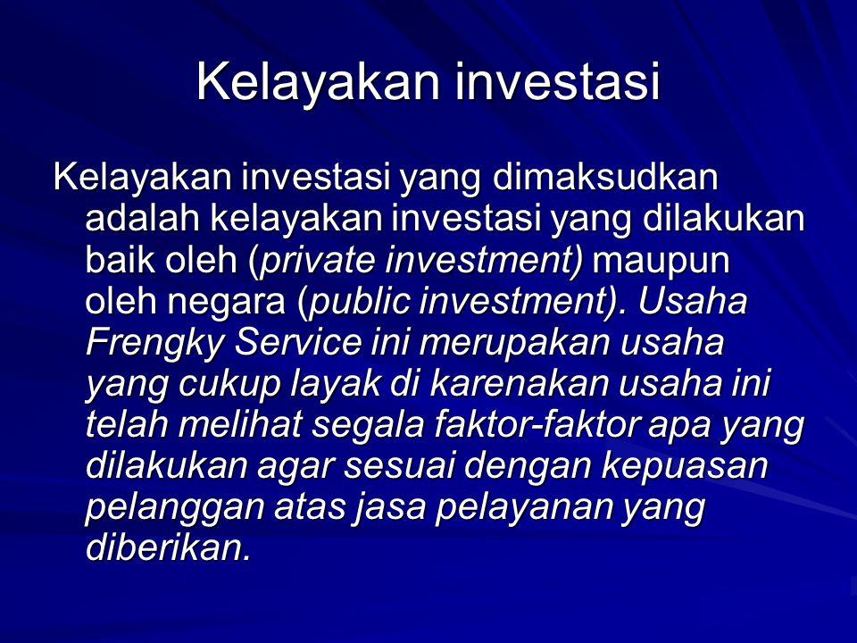 Kelayakan investasi
