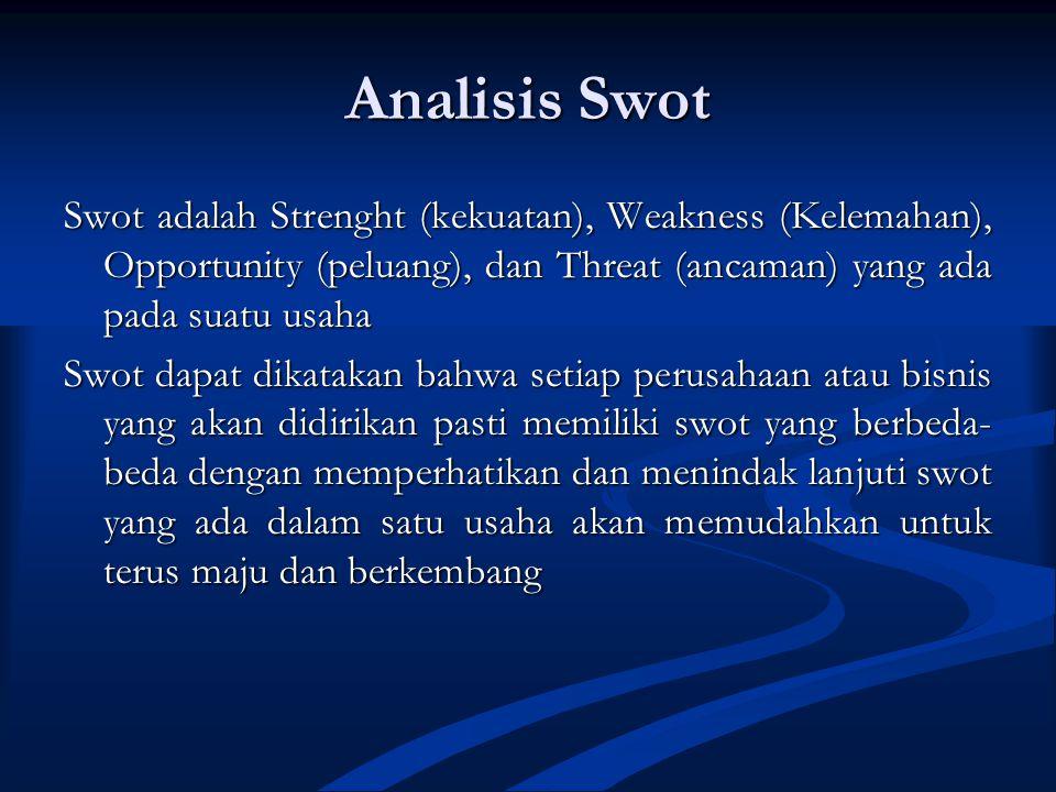 Analisis Swot Swot adalah Strenght (kekuatan), Weakness (Kelemahan), Opportunity (peluang), dan Threat (ancaman) yang ada pada suatu usaha.
