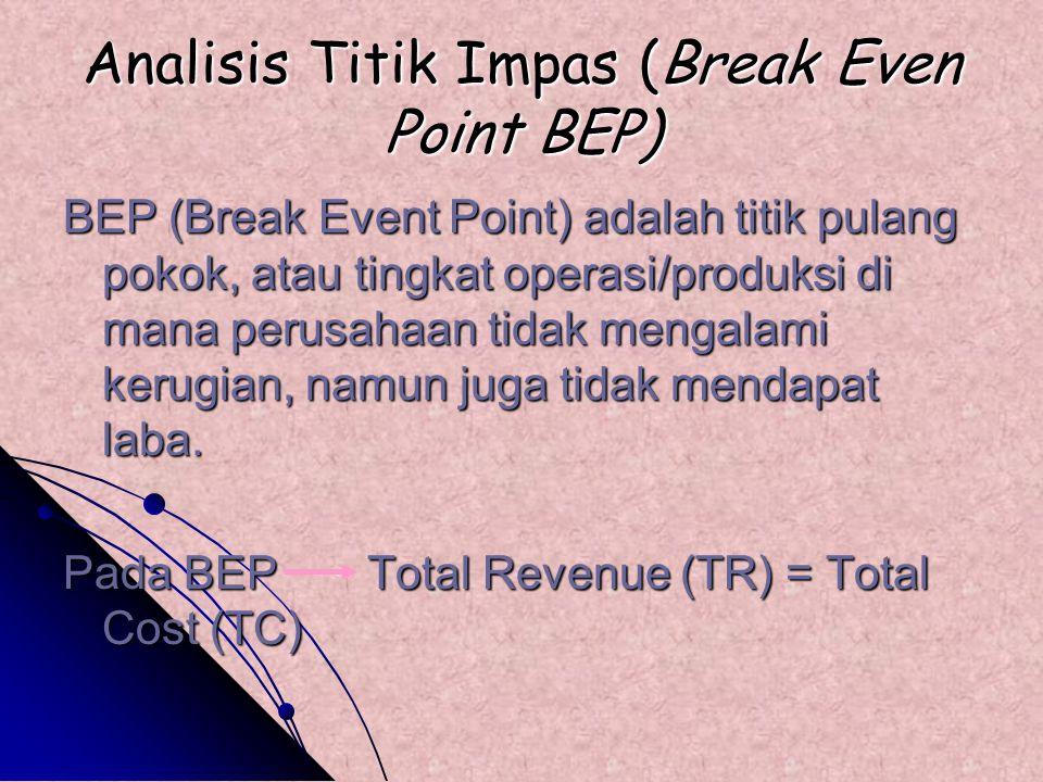 Analisis Titik Impas (Break Even Point BEP)