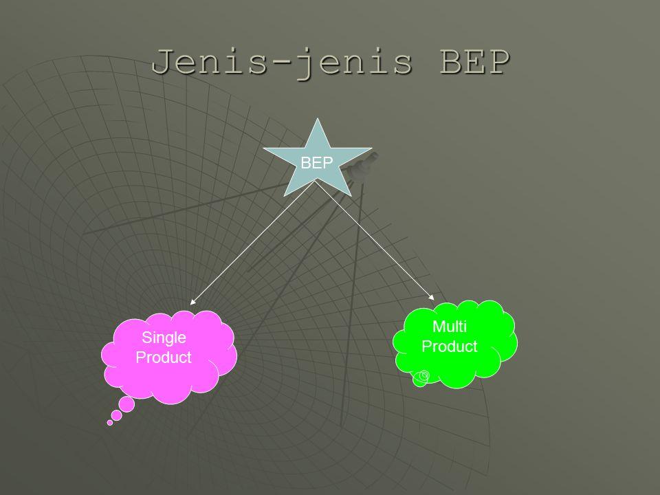 Jenis-jenis BEP BEP Multi Product Single Product