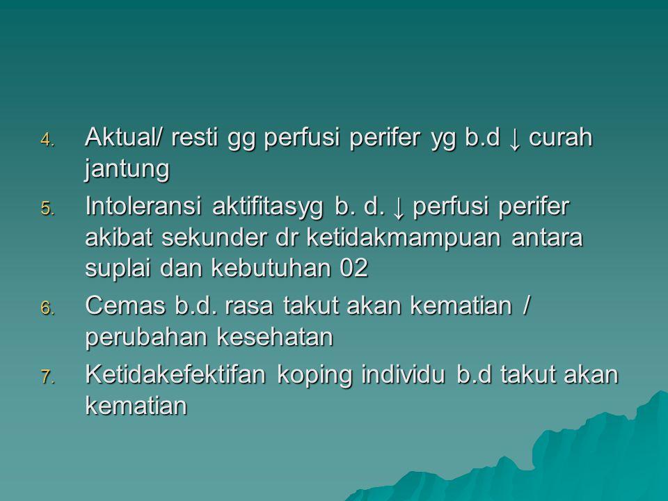 Aktual/ resti gg perfusi perifer yg b.d ↓ curah jantung