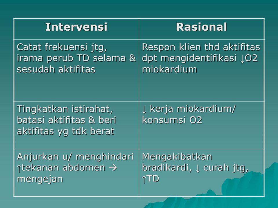 Intervensi Rasional. Catat frekuensi jtg, irama perub TD selama & sesudah aktifitas. Respon klien thd aktifitas dpt mengidentifikasi ↓O2 miokardium.