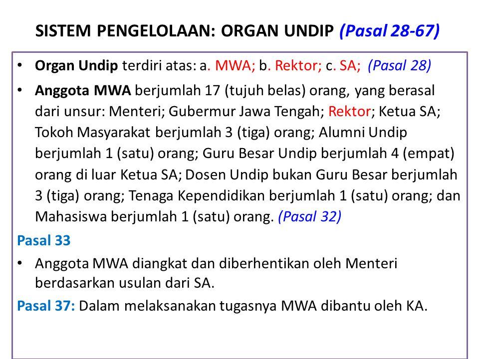 SISTEM PENGELOLAAN: ORGAN UNDIP (Pasal 28-67)