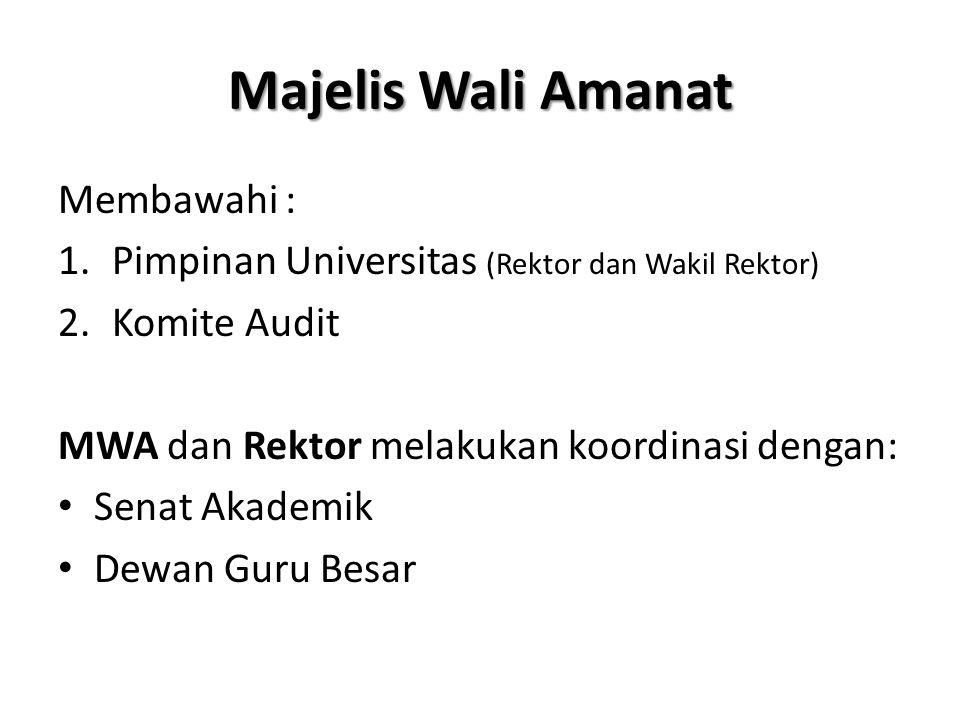 Majelis Wali Amanat Membawahi :