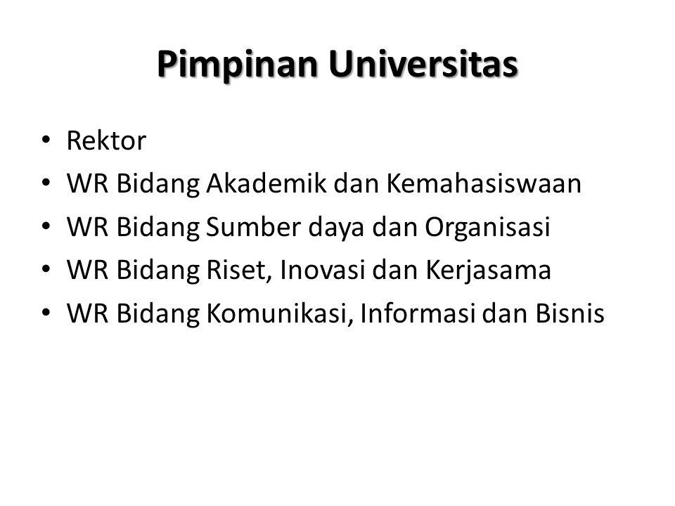 Pimpinan Universitas Rektor WR Bidang Akademik dan Kemahasiswaan