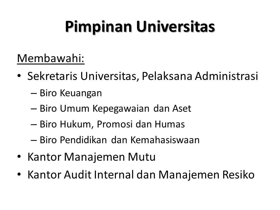 Pimpinan Universitas Membawahi: