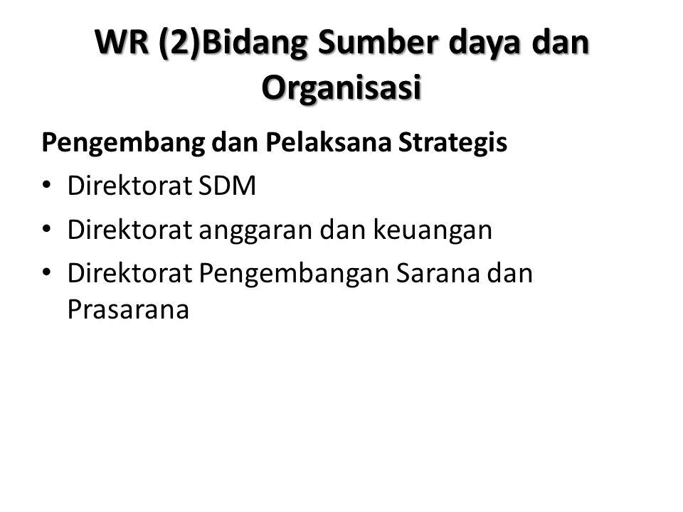 WR (2)Bidang Sumber daya dan Organisasi
