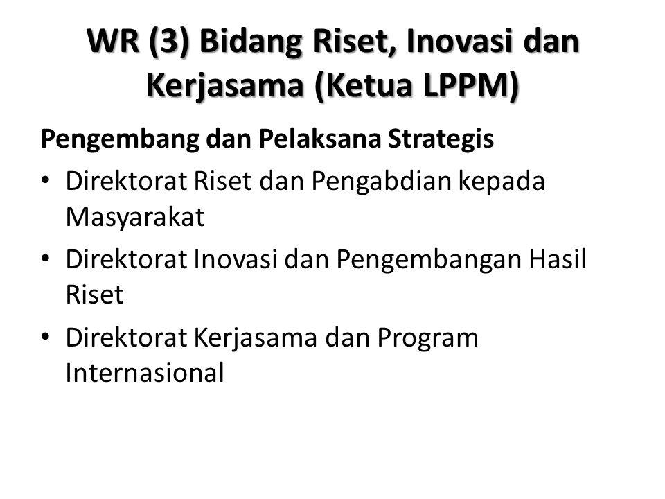 WR (3) Bidang Riset, Inovasi dan Kerjasama (Ketua LPPM)