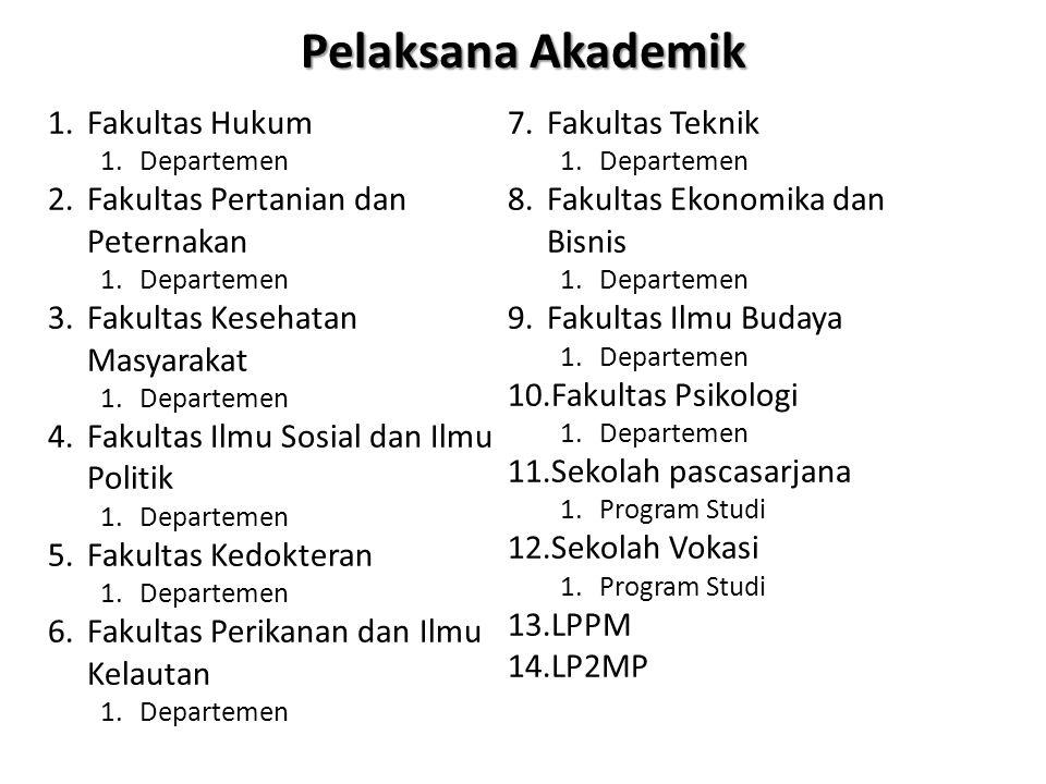 Pelaksana Akademik Fakultas Hukum Fakultas Teknik