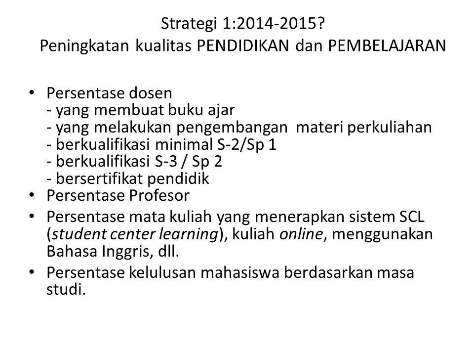 Strategi 1:2014-2015 Peningkatan kualitas PENDIDIKAN dan PEMBELAJARAN