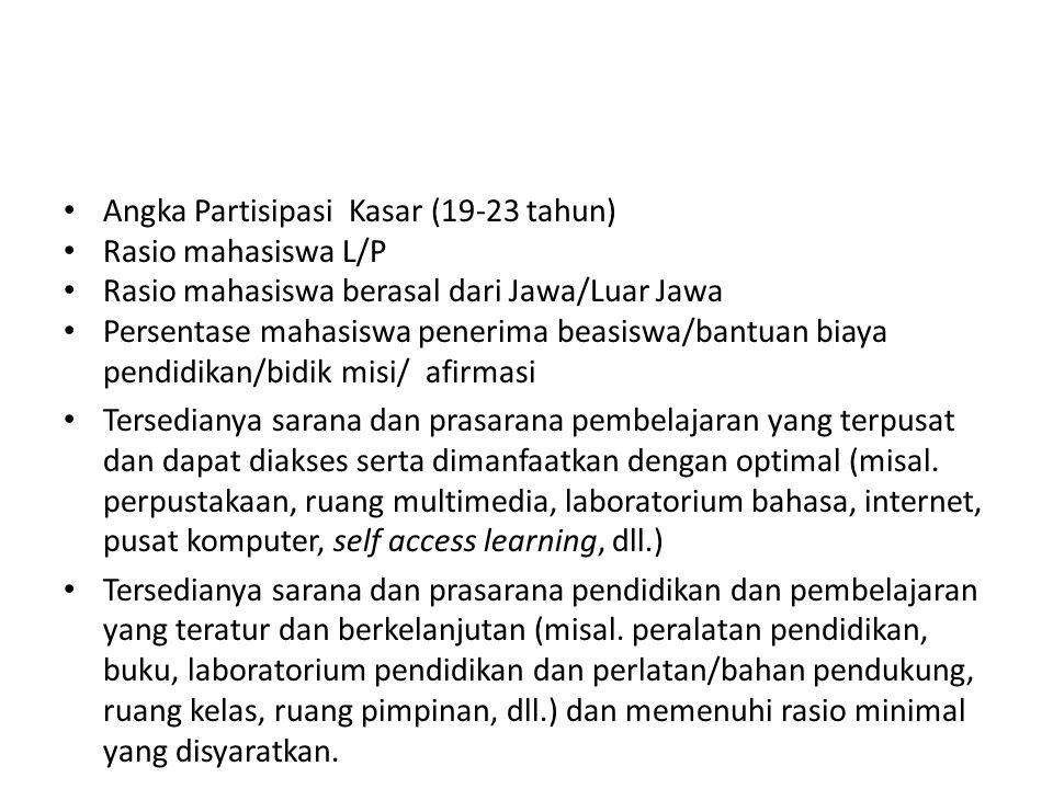 Angka Partisipasi Kasar (19-23 tahun)
