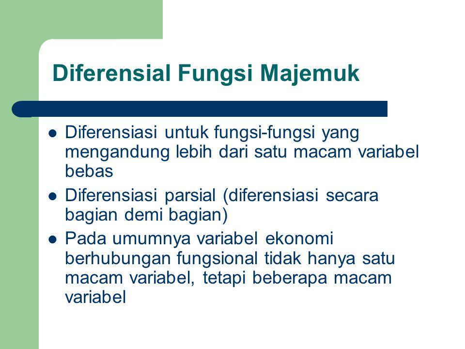 Diferensial Fungsi Majemuk